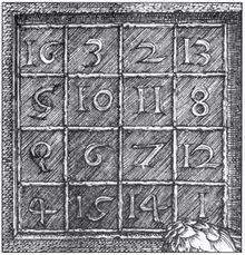 Albrecht Dürer, Melencolia I (1514) - Il Quadrato magico